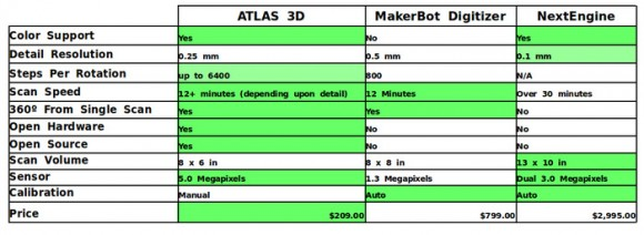 atlas-3d-scanner-comparison