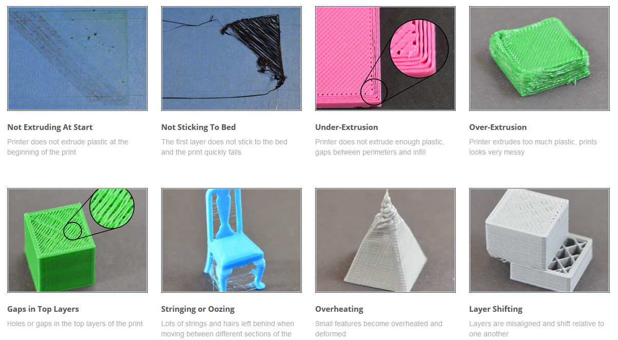Print Quality Troubleshooting Guide by Simplify3D - 3D